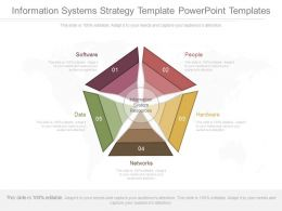 App Information Systems Strategy Template Powerpoint Templates
