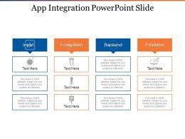 App Integration Powerpoint Slide