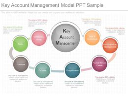 App Key Account Management Model Ppt Sample