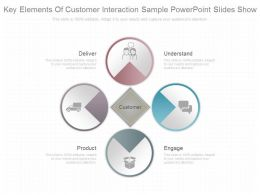 App Key Elements Of Customer Interaction Sample Powerpoint Slides Show