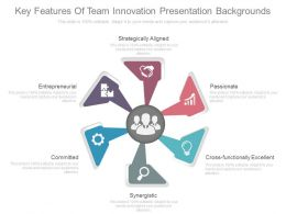 App Key Features Of Team Innovation Presentation Backgrounds