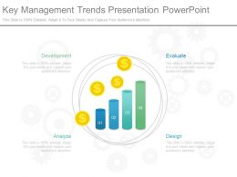 App Key Management Trends Presentation Powerpoint