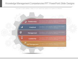 App Knowledge Management Competencies Ppt Powerpoint Slide Designs