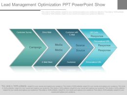 App Lead Management Optimization Ppt Powerpoint Show