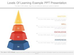 App Levels Of Learning Example Ppt Presentation
