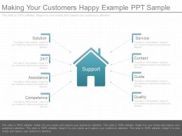 App Making Your Customers Happy Example Ppt Sample