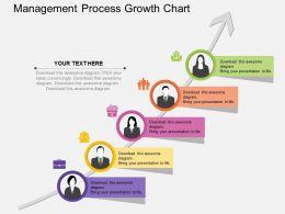 app Management Process Growth Chart Flat Powerpoint Design