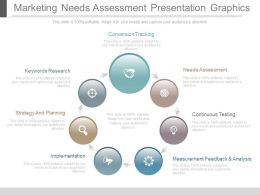 App Marketing Needs Assessment Presentation Graphics