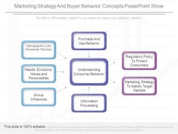 App Marketing Strategy And Buyer Behavior Concepts Powerpoint Show