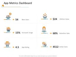 App Metrics Dashboard Active Users Ppt Powerpoint Presentation File Portrait