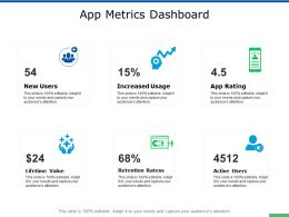 App Metrics Dashboard Active Users Ppt Powerpoint Presentation Outline Visuals