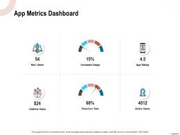 App Metrics Dashboard Active Users Ppt Powerpoint Presentation Slides Layouts