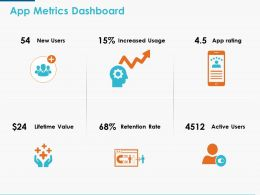 App Metrics Dashboard Ppt Powerpoint Presentation Icon Model