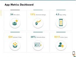 App Metrics Dashboard Usage Ppt Powerpoint Presentation Icon Graphics