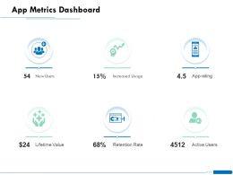 App Metrics Dashboard Usage Ppt Powerpoint Presentation Outline Display
