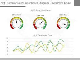 app_net_promoter_score_dashboard_diagram_powerpoint_show_Slide01