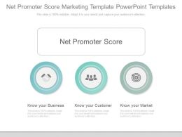 App Net Promoter Score Marketing Template Powerpoint Templates