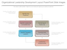 App Organizational Leadership Development Layout Powerpoint Slide Images