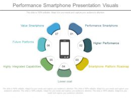 App Performance Smartphone Presentation Visuals