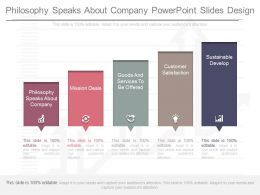App Philosophy Speaks About Company Powerpoint Slides Design