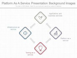 App Platform As A Service Presentation Background Images