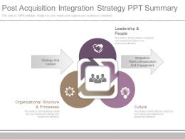 App Post Acquisition Integration Strategy Ppt Summary