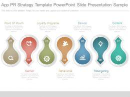 App Pr Strategy Template Powerpoint Slide Presentation Sample