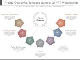 App Pricing Objectives Template Sample Of Ppt Presentation