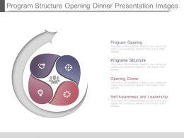 App Program Structure Opening Dinner Presentation Images