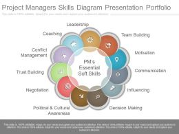 App Project Managers Skills Diagram Presentation Portfolio