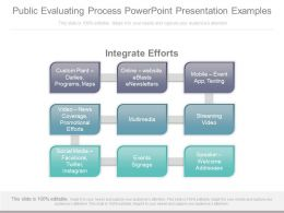 App Public Evaluating Process Powerpoint Presentation Examples