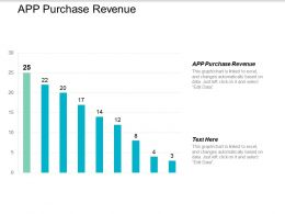 App Purchase Revenue Ppt Powerpoint Presentation Styles Diagrams Cpb