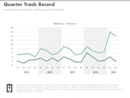 app Quarter Track Record Powerpoint Slides