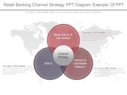 App Retail Banking Channel Strategy Ppt Diagram Example Of Ppt