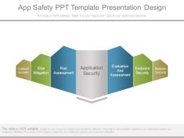 App Safety Ppt Template Presentation Design