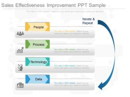 App Sales Effectiveness Improvement Ppt Sample