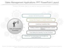 App Sales Management Applications Ppt Powerpoint Layout