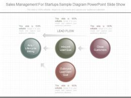 App Sales Management For Startups Sample Diagram Powerpoint Slide Show