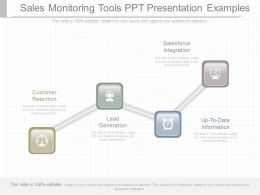 App Sales Monitoring Tools Ppt Presentation Examples
