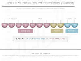 App Sample Of Net Promoter Index Ppt Powerpoint Slide Backgrounds