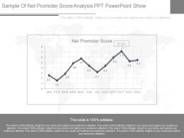 app_sample_of_net_promoter_score_analysis_ppt_powerpoint_show_Slide01