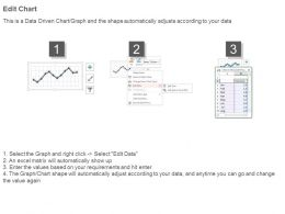 App Sample Of Net Promoter Score Analysis Ppt Powerpoint Show