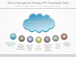 App Service Management Strategy Ppt Presentation Deck
