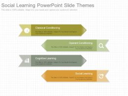 App Social Learning Powerpoint Slide Themes
