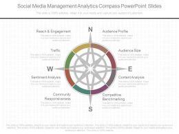 app_social_media_management_analytics_compass_powerpoint_slides_Slide01