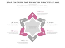 app Star Diagram For Financial Process Flow Flat Powerpoint Design