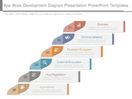 App Store Development Diagram Presentation Powerpoint Templates