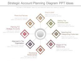App Strategic Account Planning Diagram Ppt Ideas