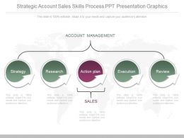 App Strategic Account Sales Skills Process Ppt Presentation Graphics