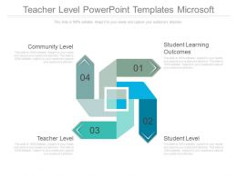 App Teacher Level Powerpoint Templates Microsoft